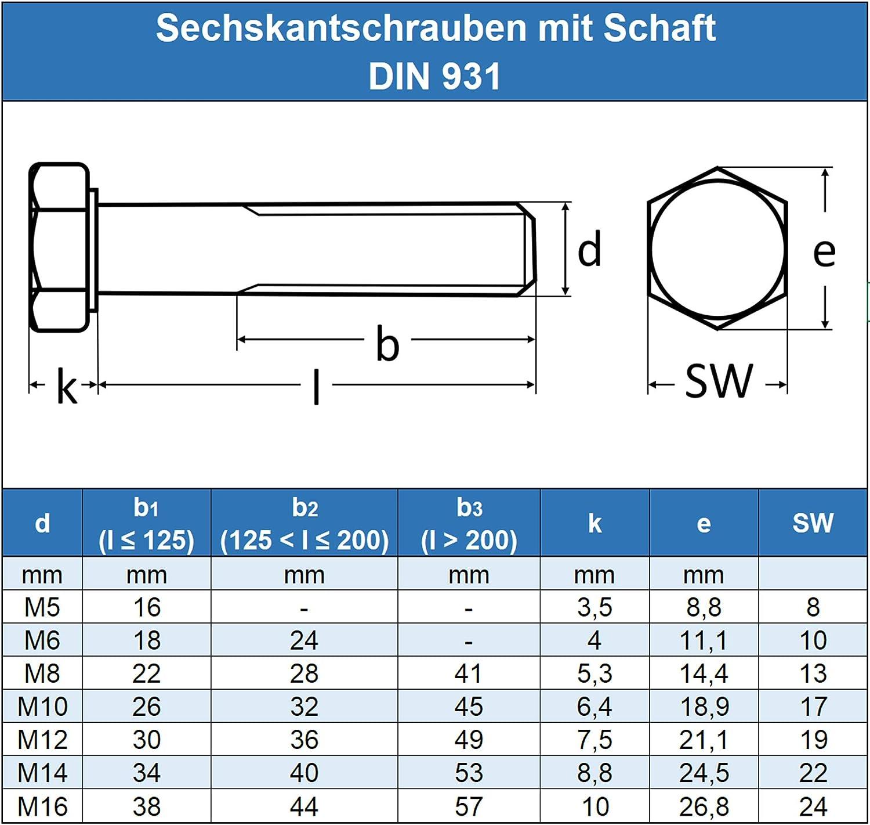 rostfrei - DIN 931 10 St/ück Edelstahl A2 V2A Eisenwaren2000 Maschinenschrauben mit Teilgewinde ISO 4014 Gewindeschrauben M12 x 120 mm Sechskantschrauben mit Schaft