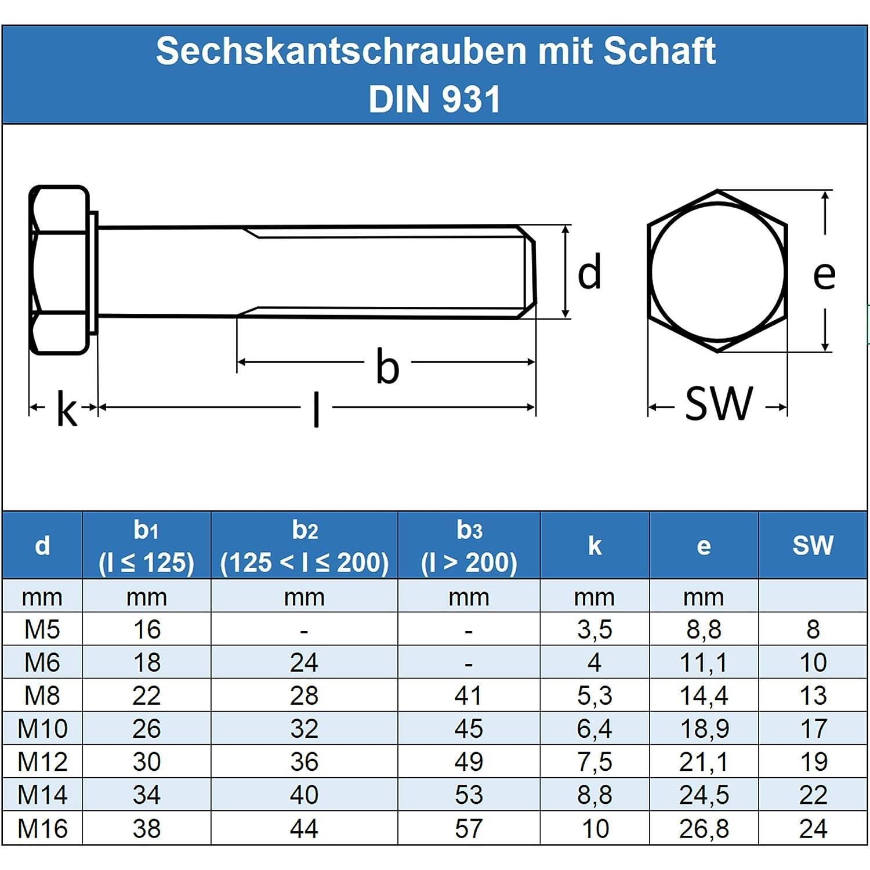 Edelstahl A2 V2A Maschinenschrauben mit Teilgewinde rostfrei - DIN 931 Eisenwaren2000 5 St/ück M14 x 80 mm Sechskantschrauben mit Schaft ISO 4014 Gewindeschrauben