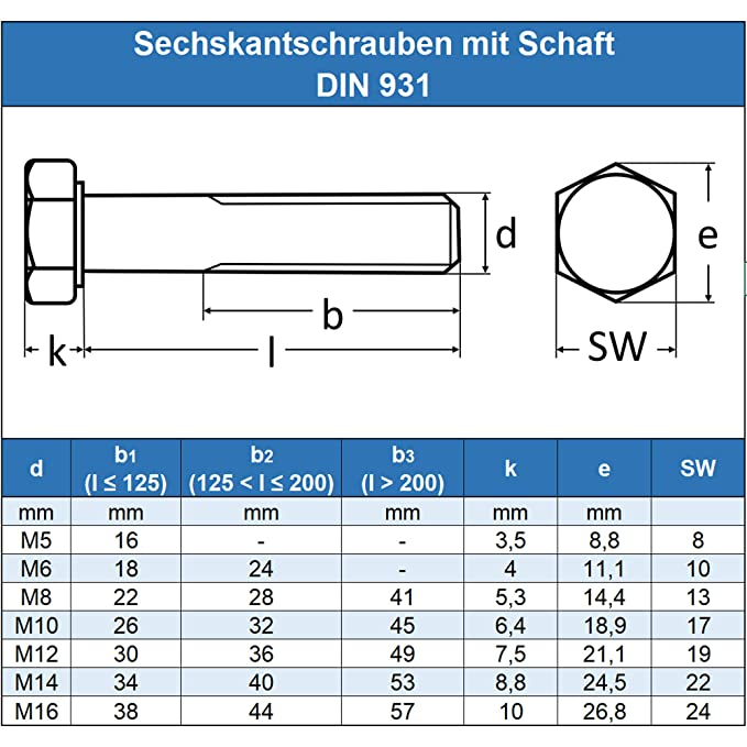 50 Stück Sechskantschrauben mit Schaft DIN 931 A2-70  M12x 65