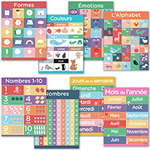 8 French Posters for Classrooms - French Language Learning Pack for Beginners