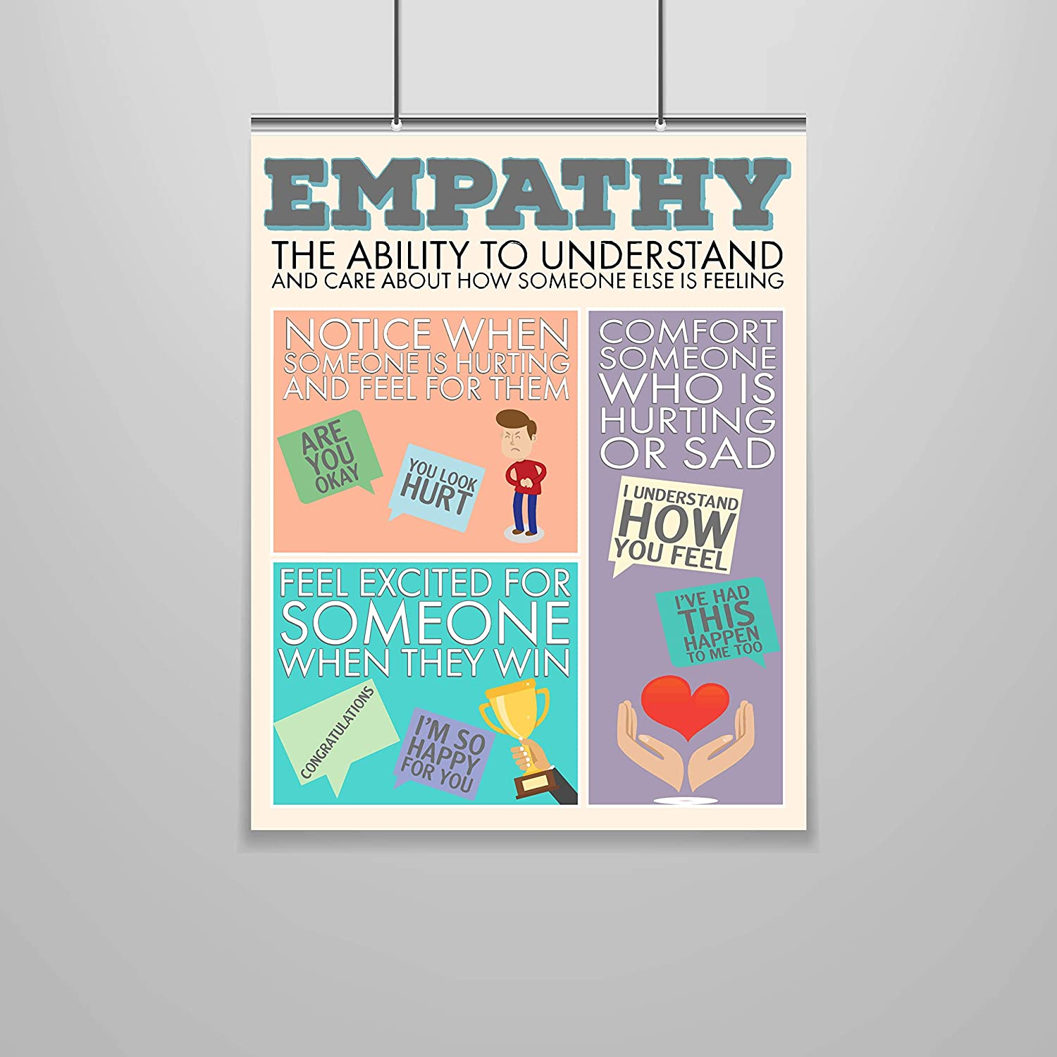 Zap Education Empathy Poster – Character Building – 16 x 20 – Growth Mindset – Social Emotional – Moral Intelligence – Classroom Decor – School Counselor – Educator – Administrator – Virtues – Values
