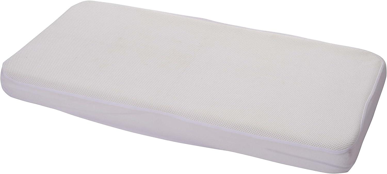 color blanco Candide Air colcha 60/x 120/cm