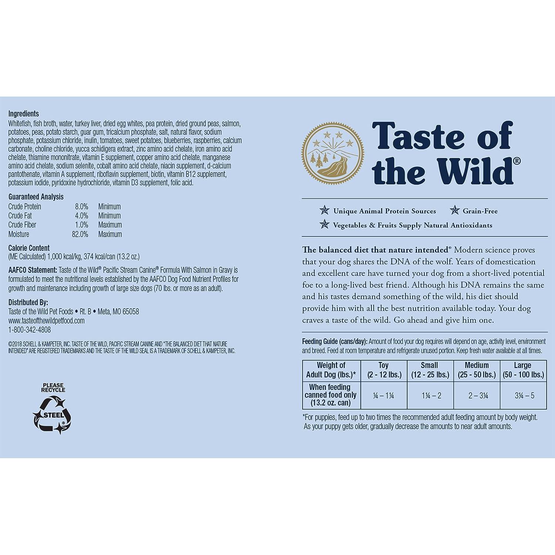 Taste of the Wild Canned - Comida para Perros: Amazon.es: Productos para mascotas