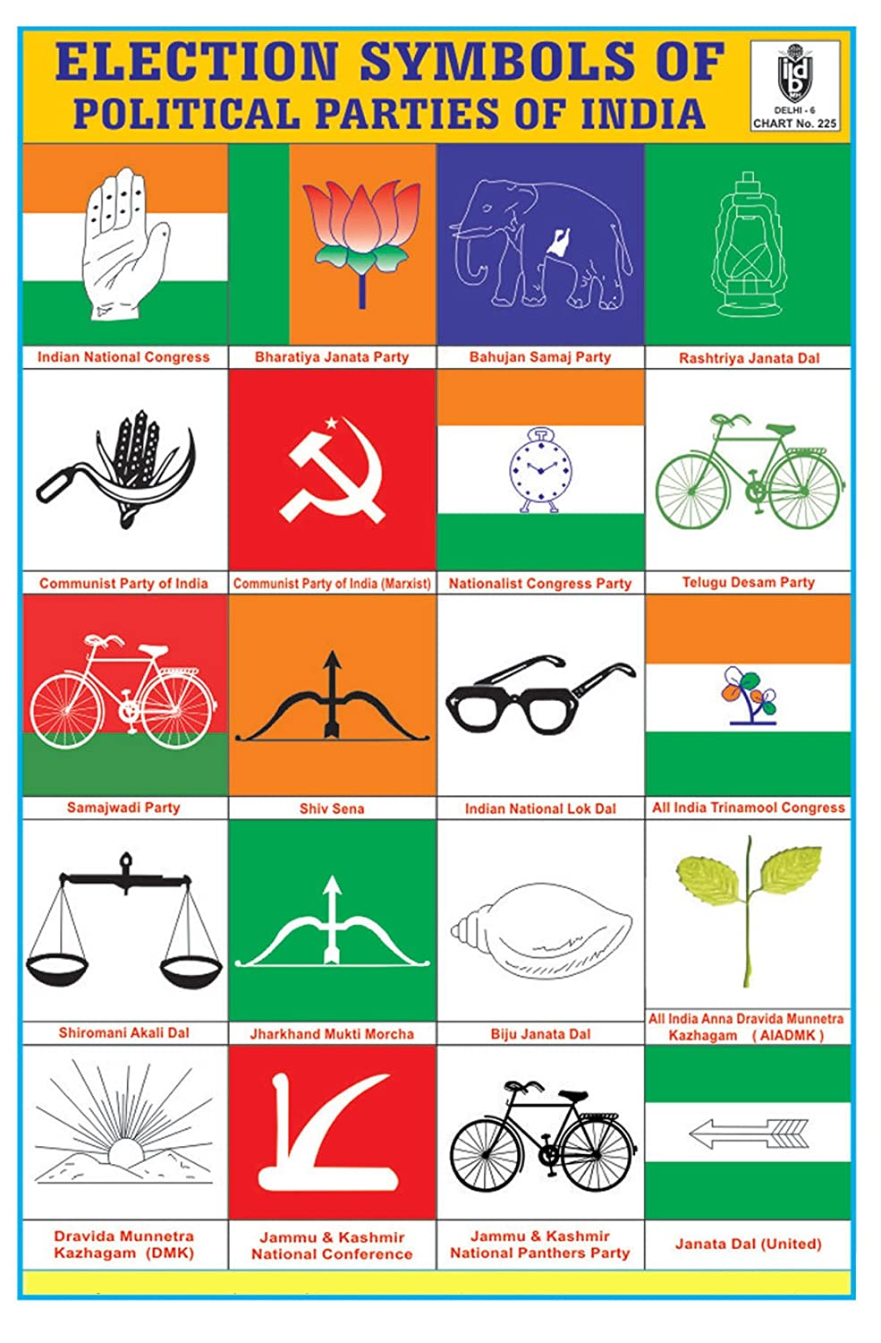 Amazon Ibd Educational Election Symbol Of Political Parties Of