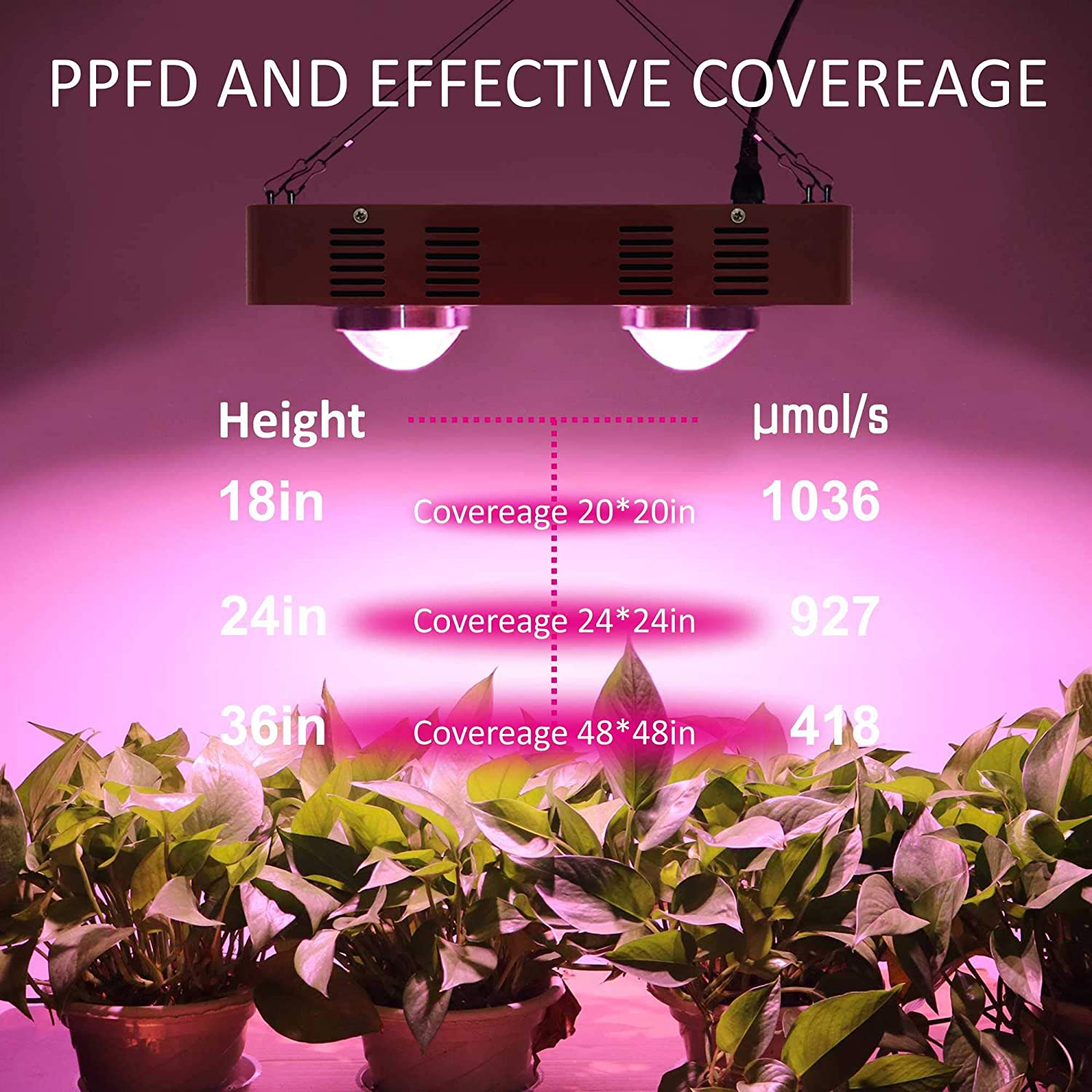 LED Lights in the Complete Indoor Grow Tent Kit 48''x48''x80'' Tent
