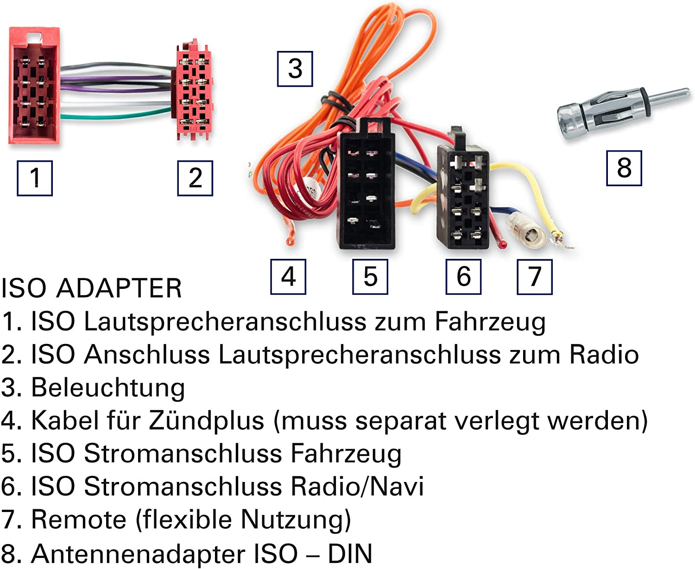 W203 S203 CL203 Kit de Montage avec fa/çade dautoradio 2 DIN Adaptateur dantenne Mercedes Benz Classe C