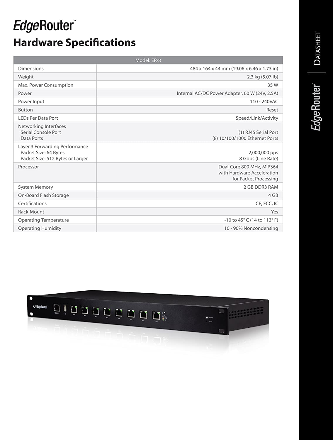 Ubiquiti Networks ER-8 Edgerouter 8 Port Router