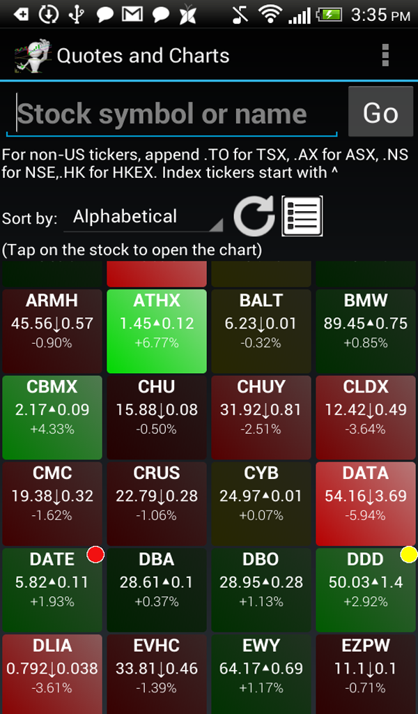 Amazon Interactive Stock Charts Appstore For Android