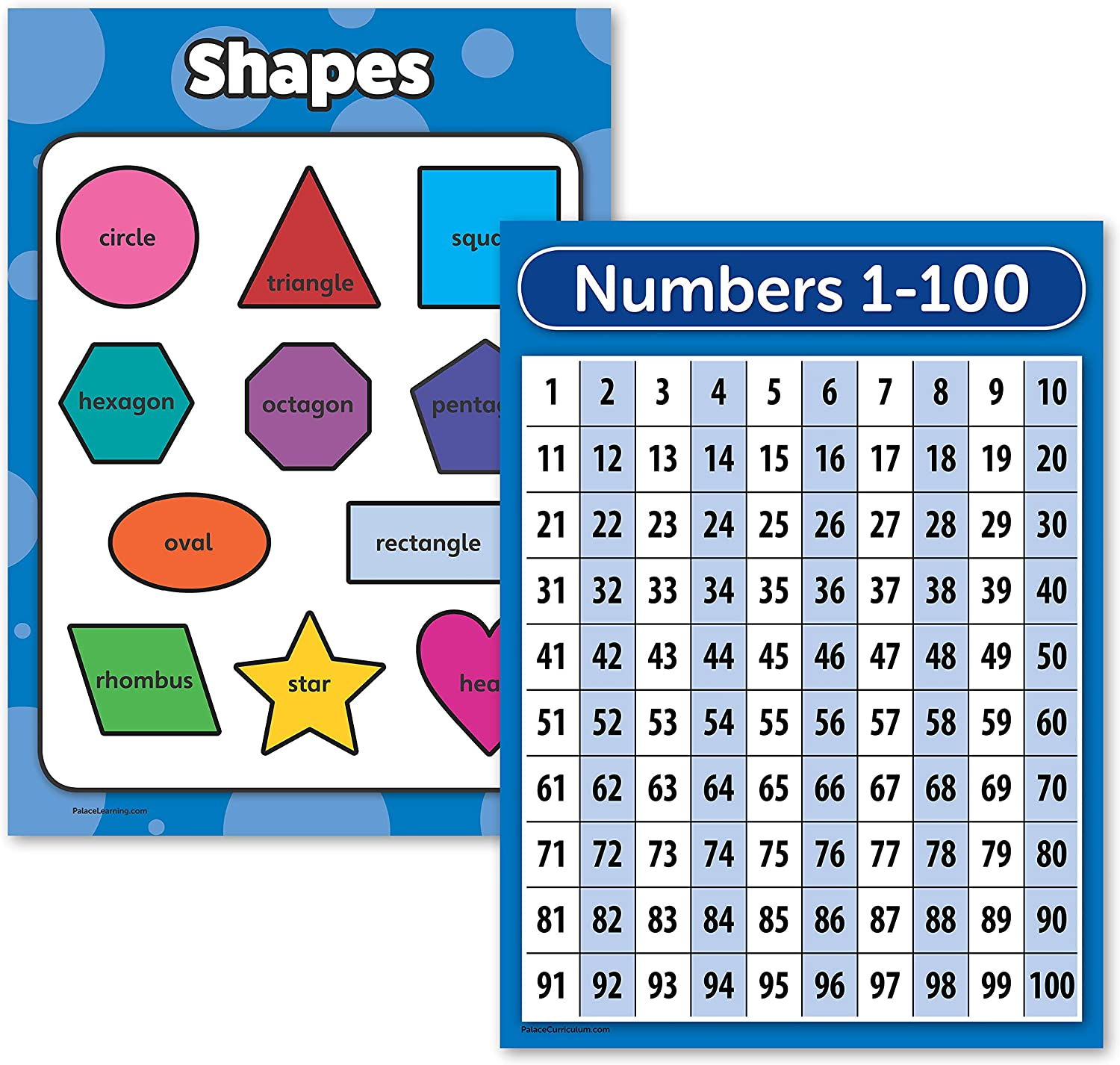 """2 Pack - Shapes & Numbers 1-100 Poster Set - Educational Charts for Kids (Laminated, 18"""" x 24"""")"""