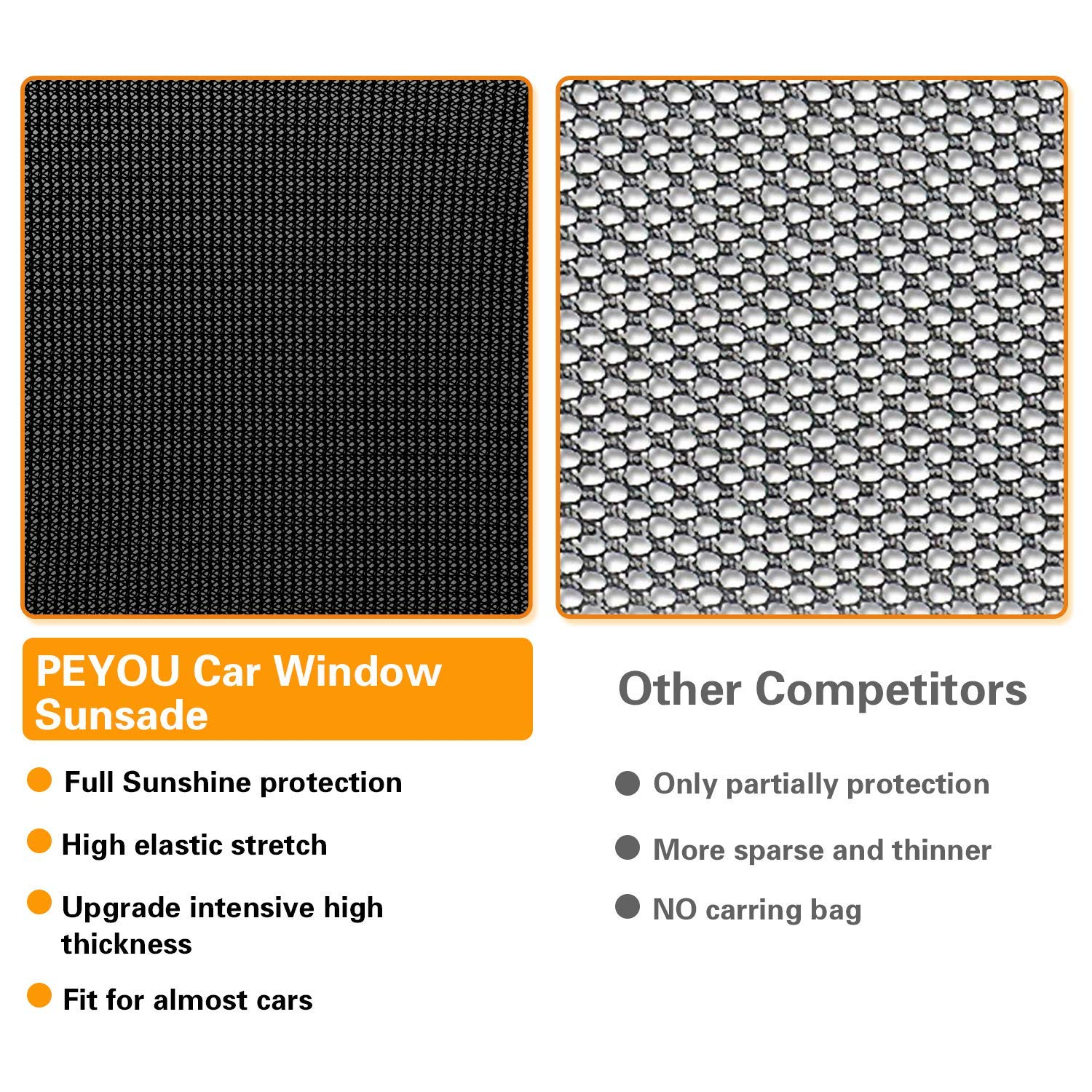 Peyou Car Window Shade,【2019 Upgrade Version】Breathable Mesh Car Rear Side Window Shade-Universal Fit for Most of Cars-Protect Kids Pet from The Sun-Cover Full Windows-Travel E-Book-2 Pack