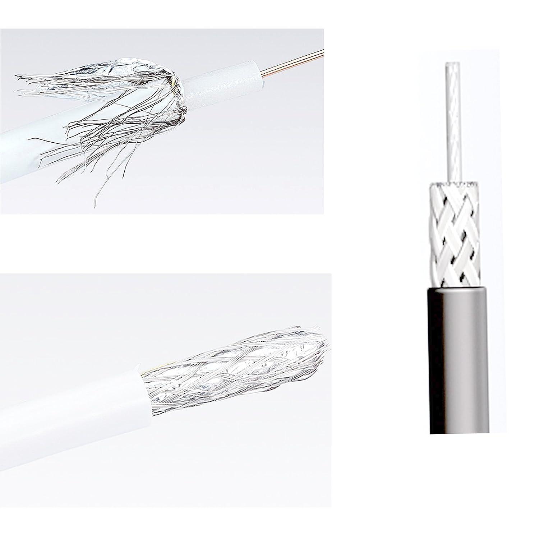 Maxima Trade WZ AIW 6 Koaxial Abisolierwerkzeug für Koax-Kabel ...