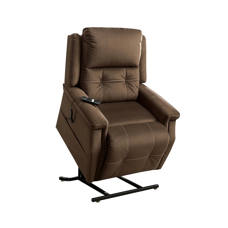 How to choose orthopedic reclinator 38