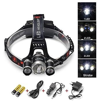 Genial LED Headlamp, Arespark 5000 Lumens Flashlight For Camping, Running, Hiking,  Fishing,