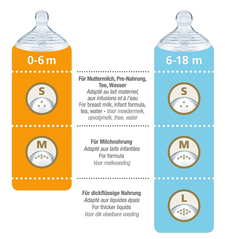 0-6M Anti-Kolik-Weithals-Flasche Nature Sense 120 ml Glas