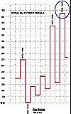 Gann's Scientific Methods Unveiled: Volume 1 (English Edition)