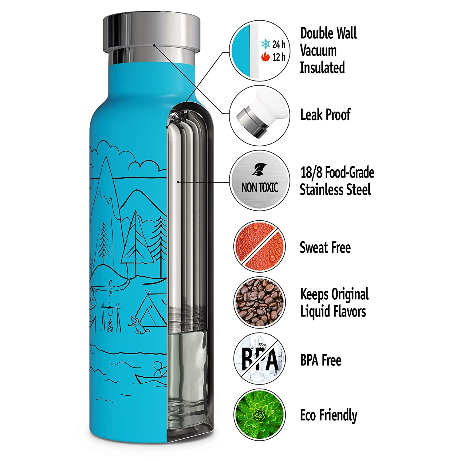 Stainless Steel Eco Friendly Non Sweat Durable Finish 17oz Double Insulated Water Bottle with BPA Free Straw Lid /& Sports Cap 25oz Metal Hydro Thermos Kids Water Bottle Involve /& Evolve 20oz