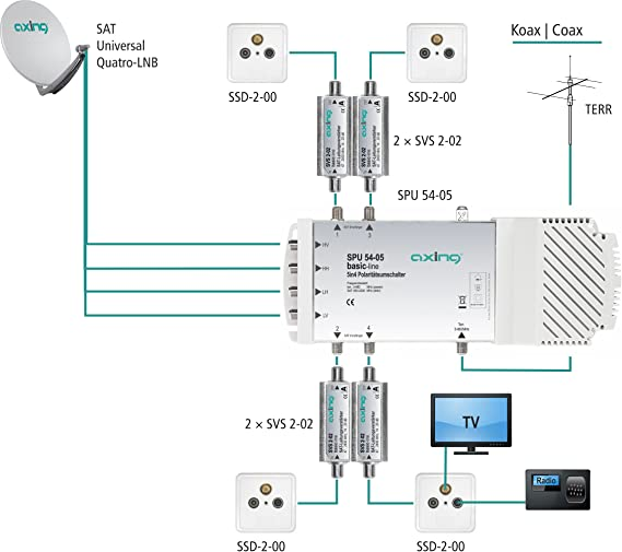 2 Axing Svs 2 02 Satelliten Leitungsverstärker Inline Breitband 20 Db 47 2400 Mhz
