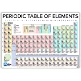 Periodic table of elements wall chart on spring roller 48 x 35 ptable 2018 vinyl periodic table poster 63x42 urtaz Images