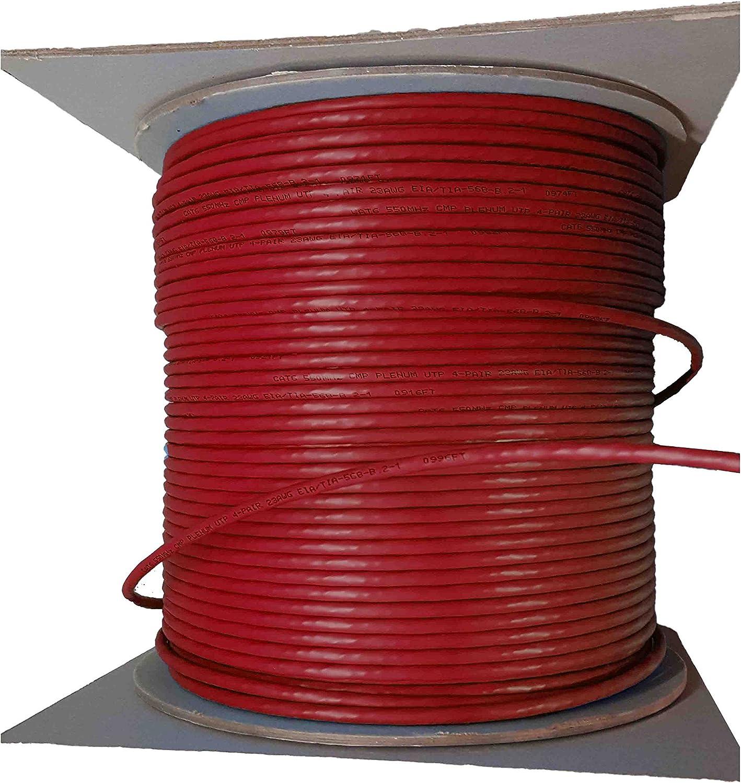 CAT5e Plenum 1000 Feet Bulk 350MHz Networking Ethernet CMP Cable White