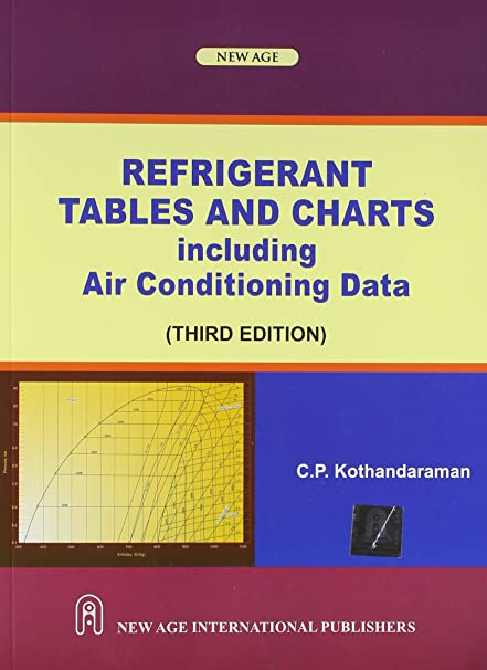 Amazon Refrigerant Tables And Charts Including Air
