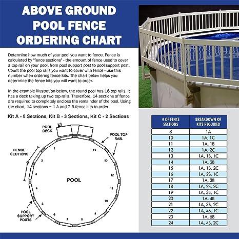 Amazon Com Gli Above Ground Pool Fence Add On Kit C