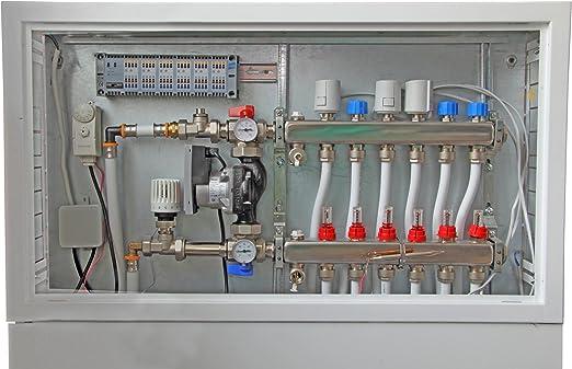 10 Heizkreisen VerteilerschrankAufputz AP-S4 für Heizkreisverteiler mit max