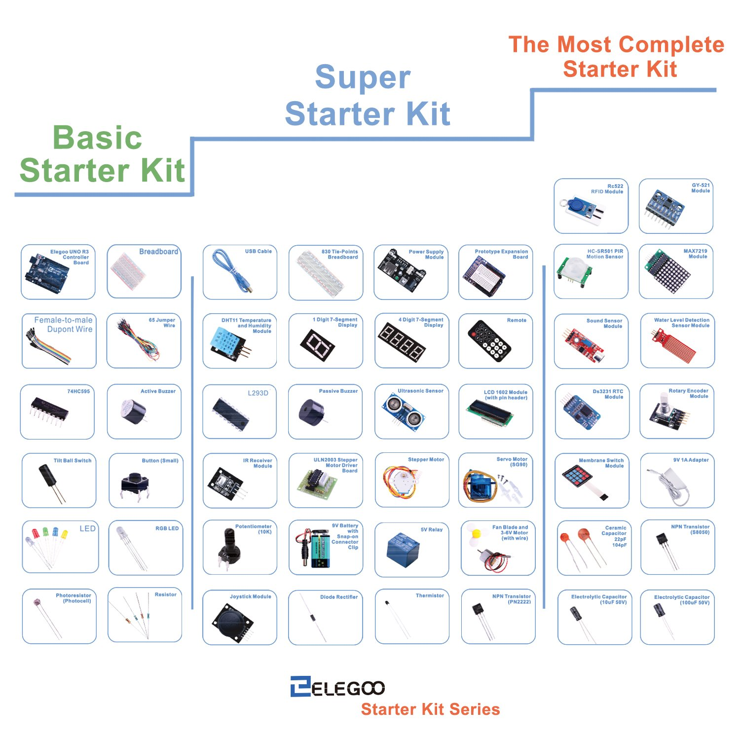 Elegoo El Kit 003 Uno Project Super Starter With Power Up Your Electronics Using Potato Batteriescircuit Diagram World Tutorial For Arduino Industrial Scientific