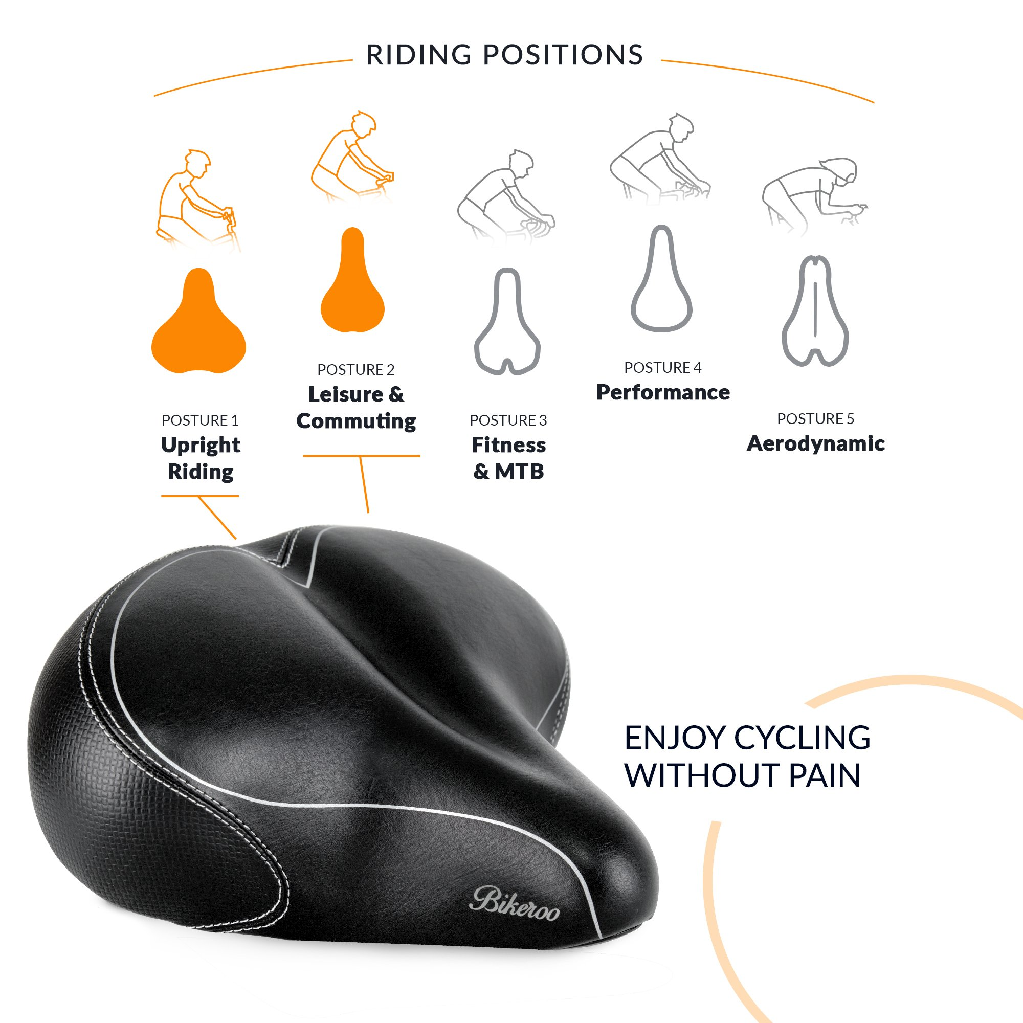 Bikeroo Oversized Comfort Bike Seat Most Comfortable Replacement Bicycle Saddle - Universal Fit for Exercise Bike and Outdoor Bikes - Wide Soft Padded Bike Saddle for Women and Men by Bikeroo (Image #7)