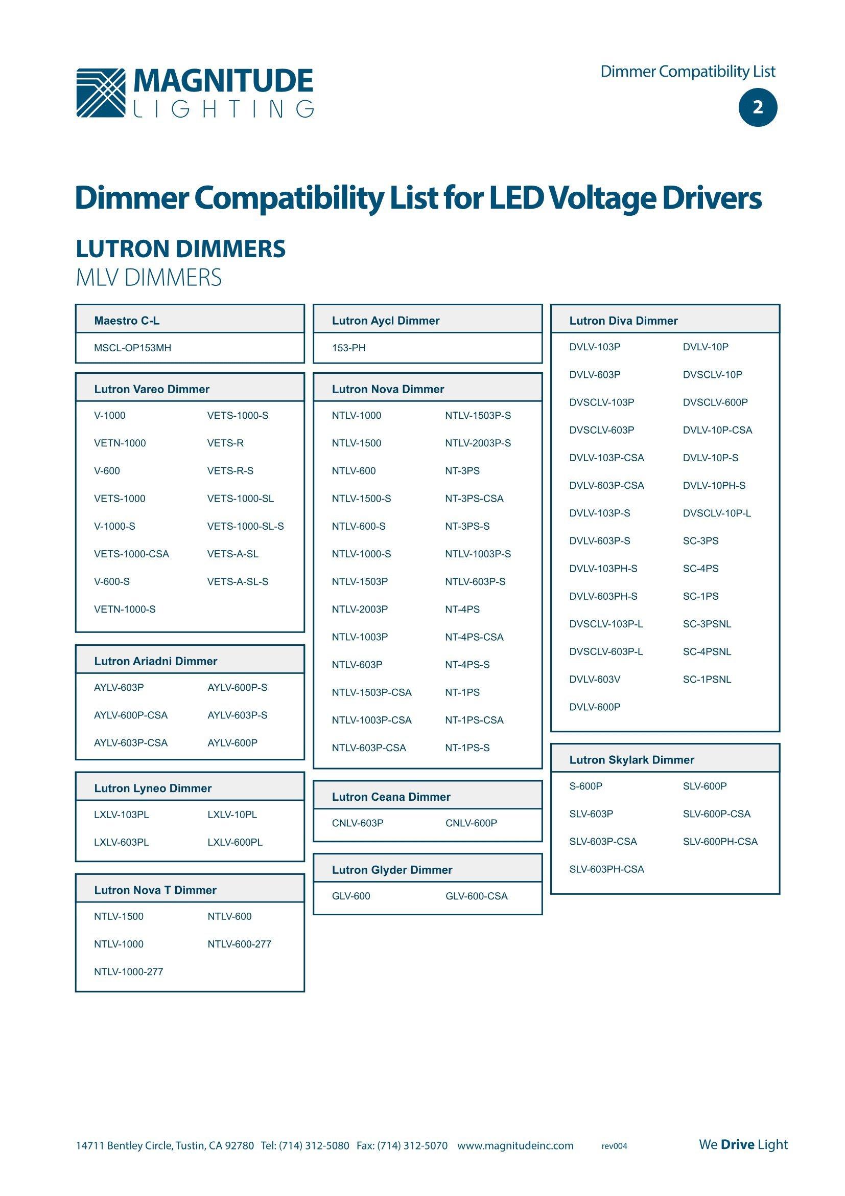 12V Magnitude Magnetic Dimmable LED Driver Transformer Hardwired Under Cabinet Lighting 60 Watt - Inspired LED by Inspired LED (Image #5)