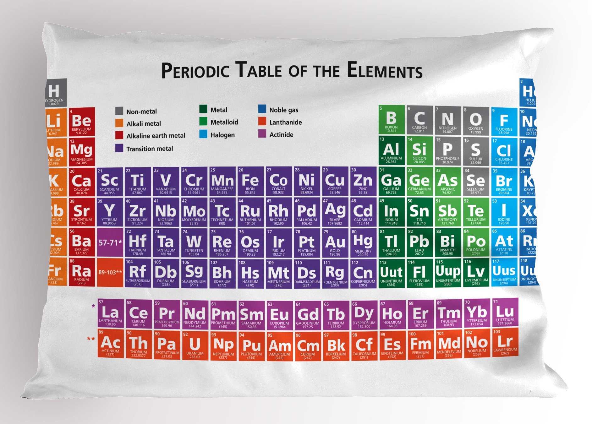 Ambesonne School Pillow Sham, Periodic Table of Elements Design Colorful Checkered Squares Science Class Theme, Decorative Standard Size Printed Pillowcase, 26 X 20 inches, Multicolor