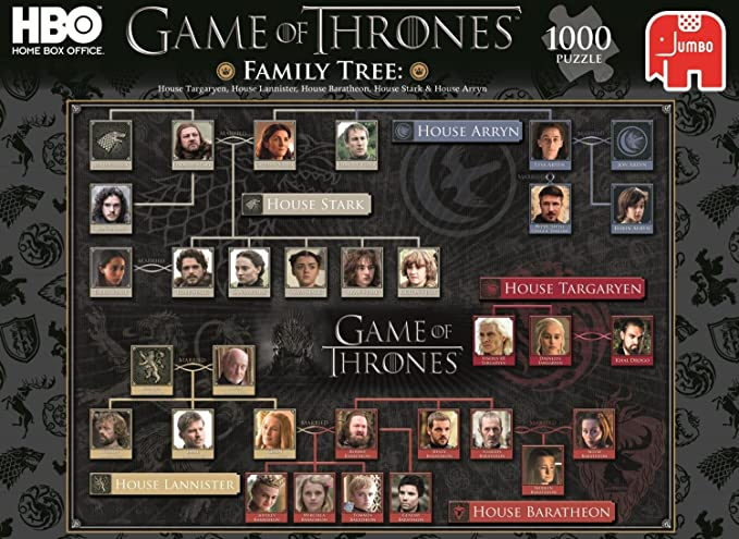 Jumbo Game Of Thrones Serie 5 Family Tree 1000 Stück Puzzle
