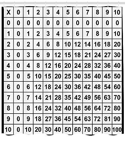 Amazoncom Ambesonne Mathematics Classroom Decor Shower Curtain By