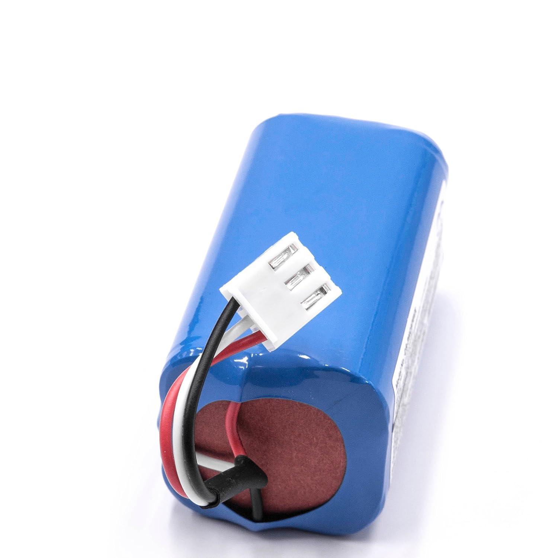 vhbw Li-Ion batería 1400mAh (12.8V) para robot limpiasuelos robot autónomo de limpieza Philips FC8603, FC8700, FC8705, FC8710: Amazon.es: Hogar
