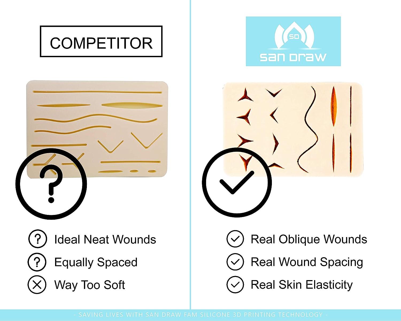 San Draw - Bloc de práctica de sutura con heridas precortadas para ...