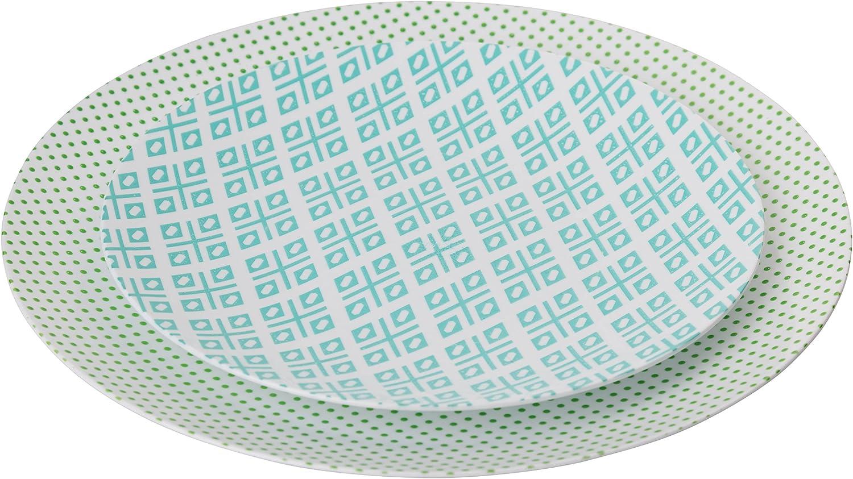 Trendables 40 - Pack Combo Premium Disposable Plastic Plates, Food Grade Elegant Plastic Dinner Plates - Aztec Design Includes: 20 x 10.25