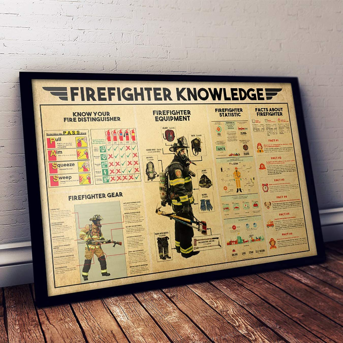 "Sarah Poster - Unframed Poster Wall Art Firefighter Knowledge- House Decor - Motivational Wall Art - Aesthetic Posters - Vintage Posters (Vintage Color, Large 24"" x 36"")"