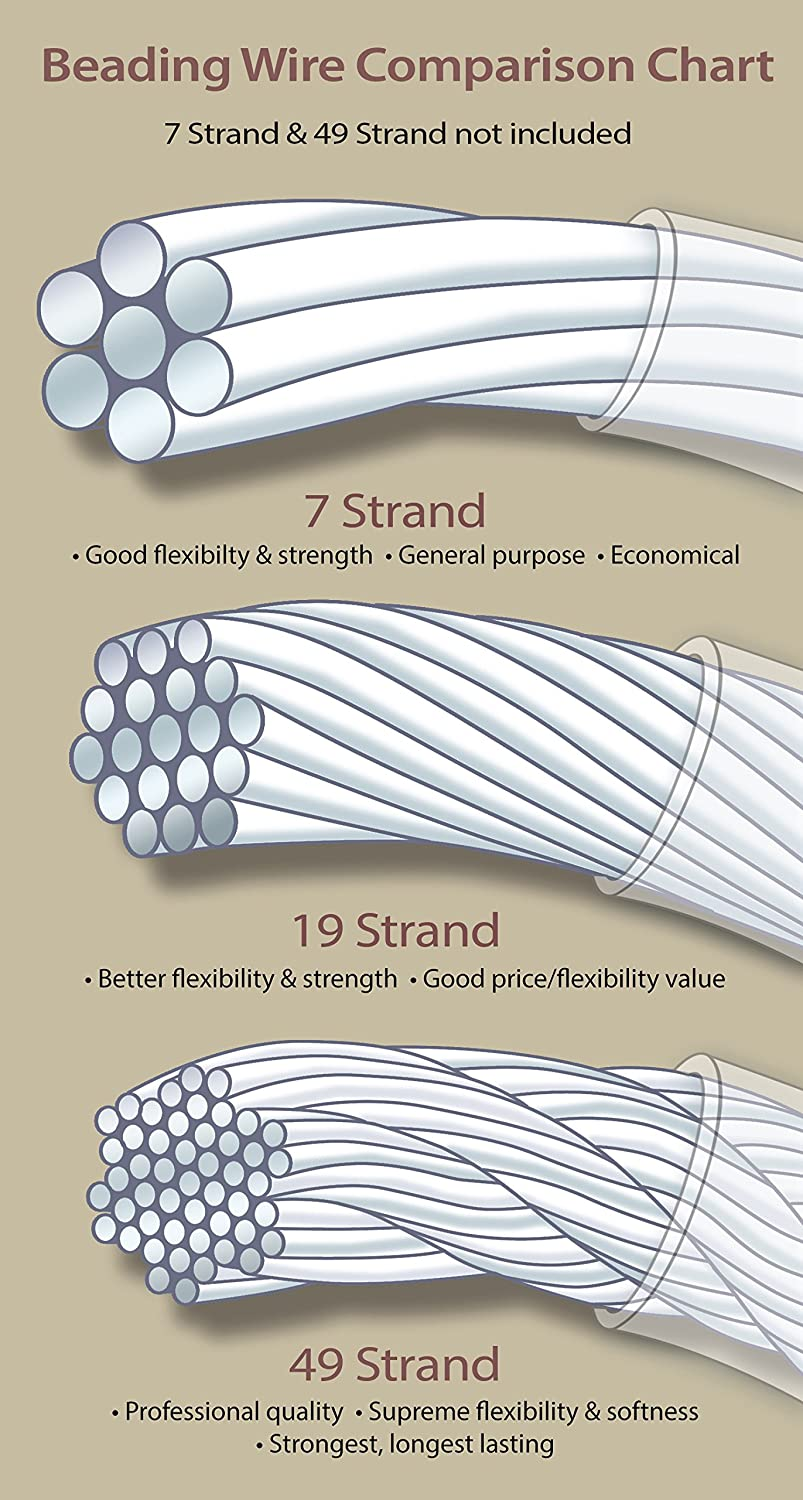 Awesome how to make wire koodai illustration wiring schematics and beautiful craft wire gauge chart crest wiring diagram ideas greentooth Gallery