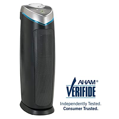 Germ Guardian True HEPA Air Purifier Review
