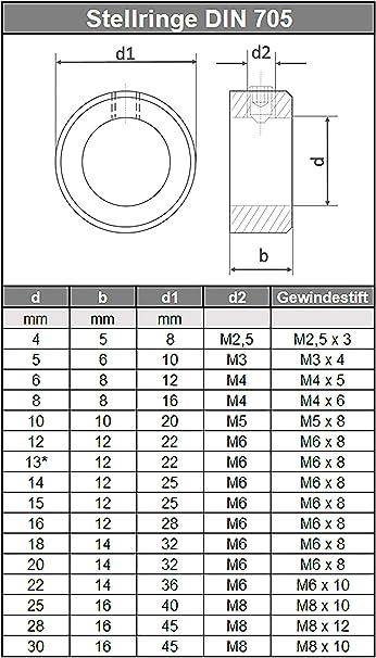 1, Innen-/Ø = 30 mm Stellringe DIN 705 A2 mit Gewindestift DIN 914 Edelstahl A2 V2A Stellring Kiefer24