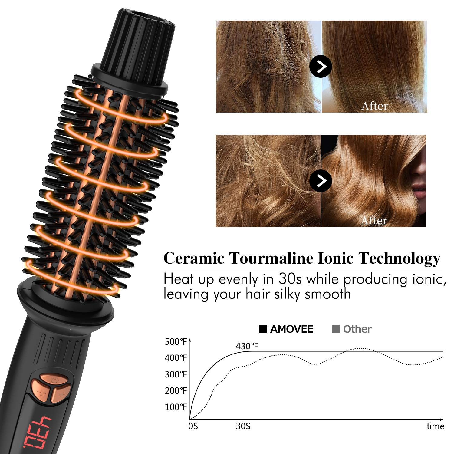 AMOVEE Curling Iron Brush Ceramic Tourmaline Ionic Hair Curling Wand Volumizing Hot Brush with 1 Inch Barrel Anti-Scald Bristles for All Hair Types, Dual Voltage, Instant Heat, Carry Bag Included