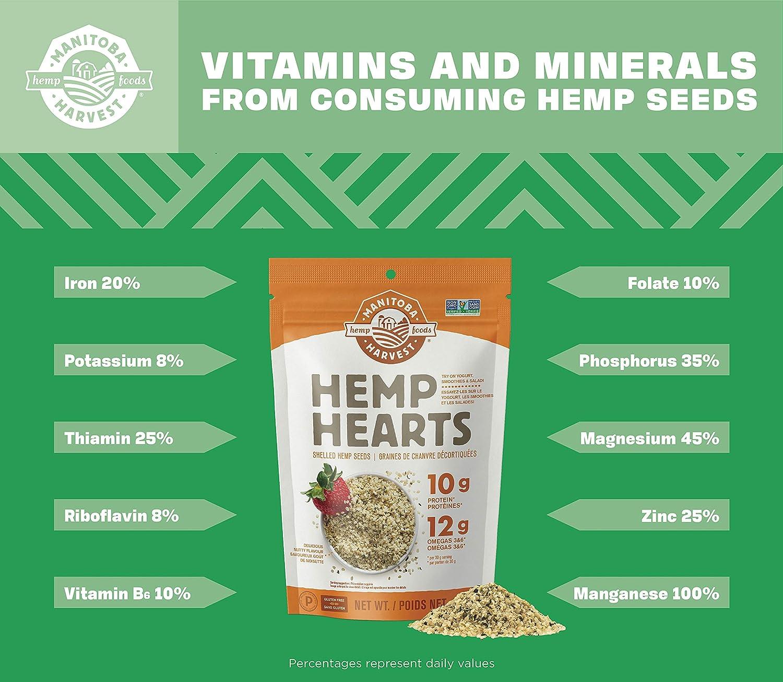 Manitoba Harvest Hemp Hearts (0.01 oz), 12 paquetes de una ...