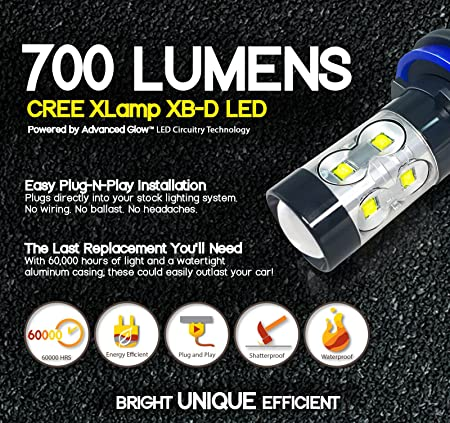 OPT7 H10 (9145 9140 9040) CREE XLamp LED DRL Fog Light Bulbs - 5000K Bright  White @ 700 Lm per Bulb - All Bulb Sizes and Colors - 1 Year Warranty