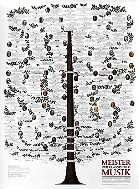 The Masters of Classic Music Poster (27