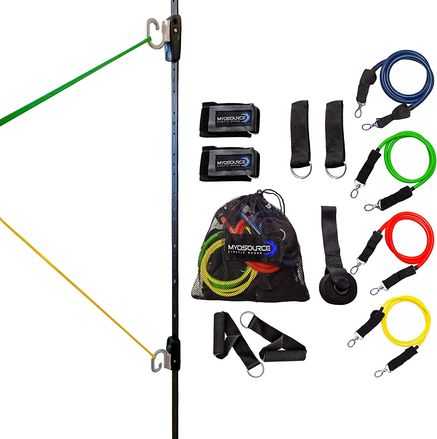 Space Saver Gym Resistance Bands Exercise Equipment for Home | Resistance Band Wall Anchor with 2 Rails and 2 Rail Cars