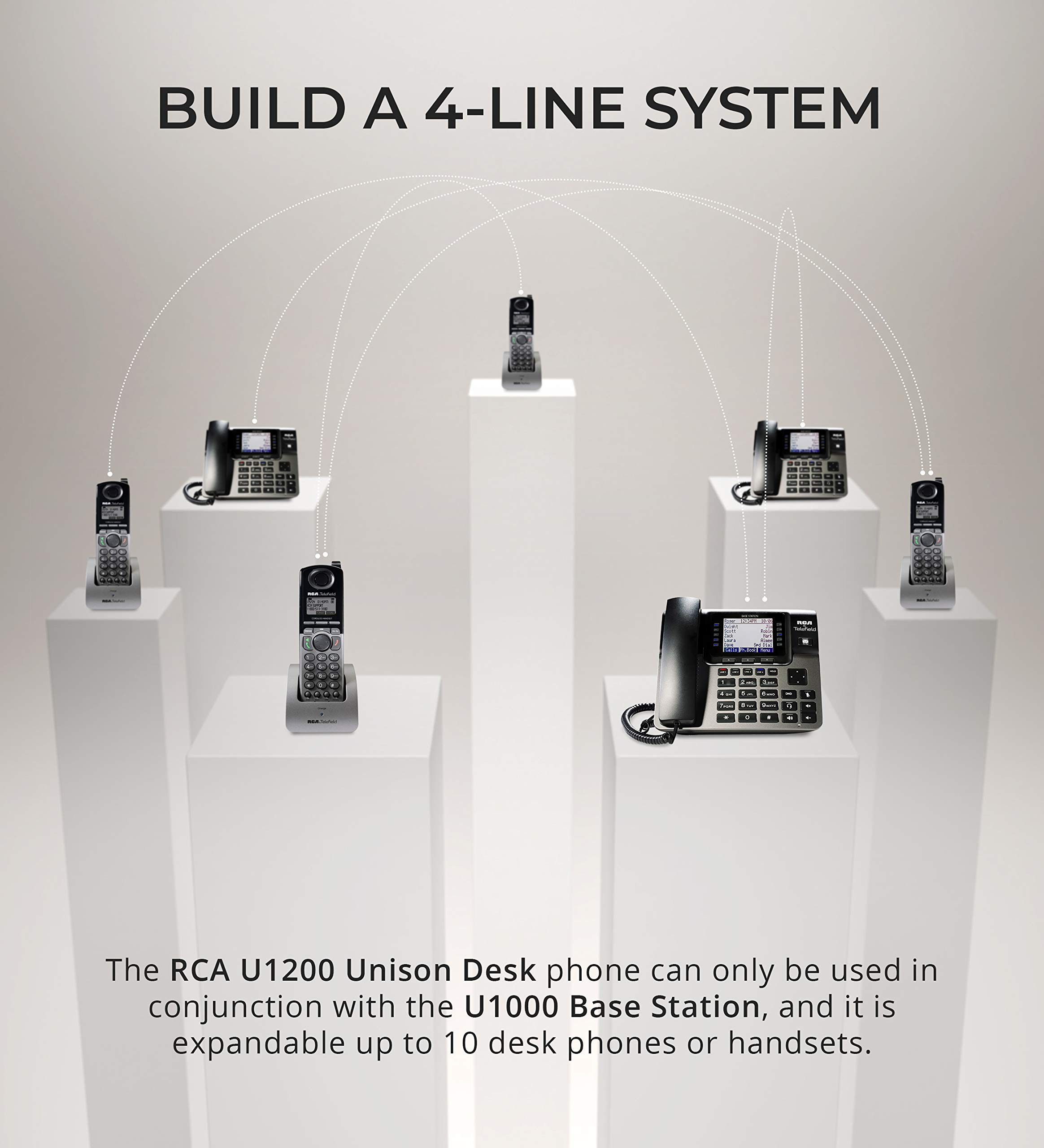 RCA U1000 Unison 4-Line Expandable Phone System - Full-Duplex Speakerphone Bundle with RCA U1200 DECT 6.0 Cordless Accessory Handsets (4-Pack) and 6 Blucoil AAA Batteries by blucoil (Image #2)