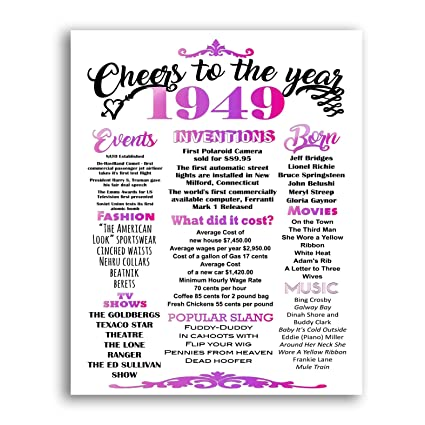 Amazon Lucia And Luciana 70th Birthday Poster 1949 Birthday