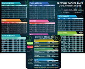 Instant Pot Cheat Sheet Magnet Set,Pressure Cooker Accessories Cook Times Chart,Instapot Accessories Quick Reference Guide Magnetic (10.6x6.7