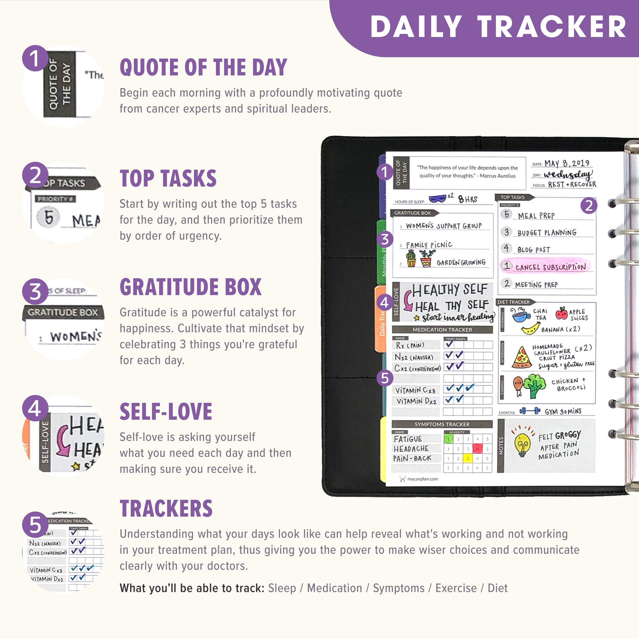 CanPlan Cancer Planner - The Only Planner Made to Help You Fight Cancer Day by Day, Undated Daily Organizer, Best Cancer Gift by CanPlan (Image #2)
