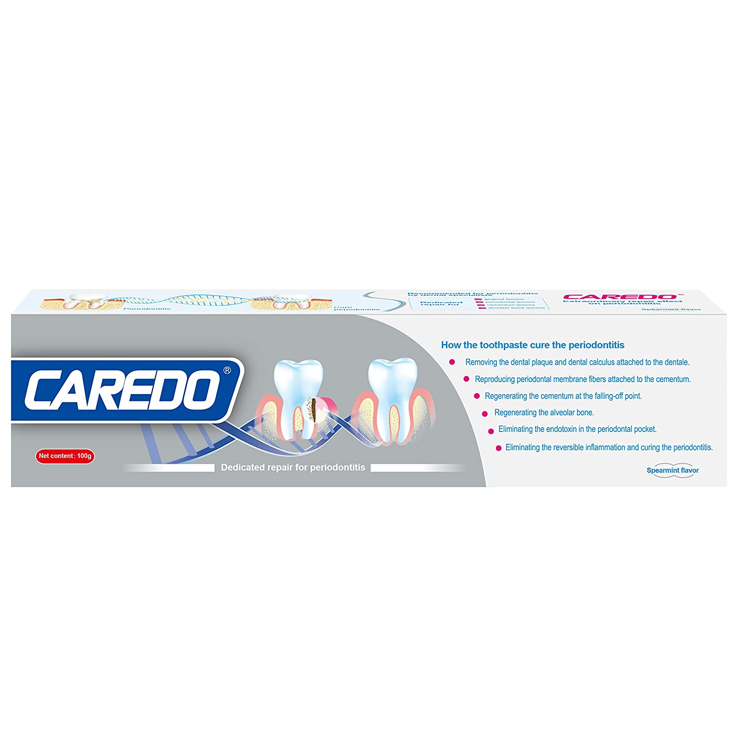 Toothpaste Parodontol - an excellent tool for oral hygiene