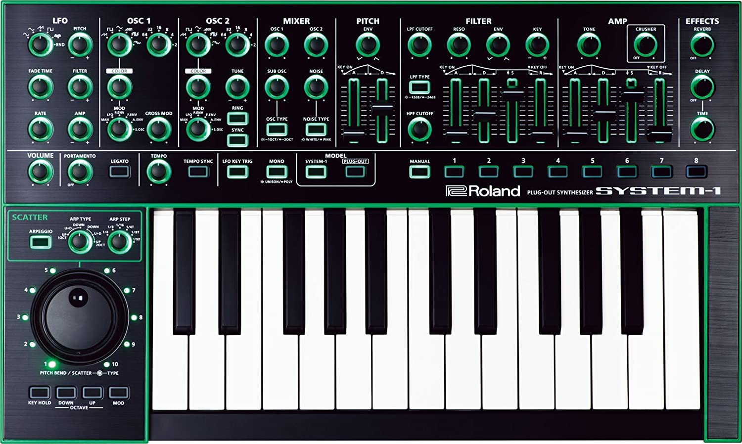 Roland ローランド/SYSTEM-1 PLUG-OUT シンセサイザー AIRA SYSTEM1